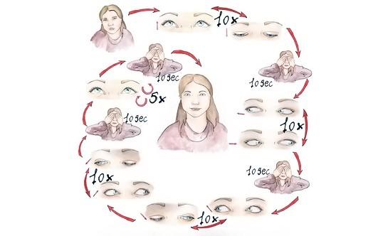 Линзы для близорукости и дальнозоркости
