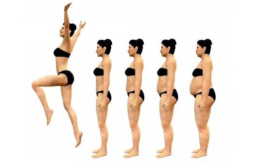 Борменталь программа снижения веса