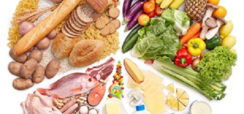 питание каждые 2 часа для похудения