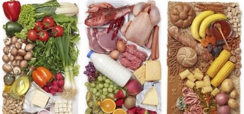 Диета для питания похудения раздельного на дней 7