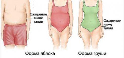 метод похудения ног
